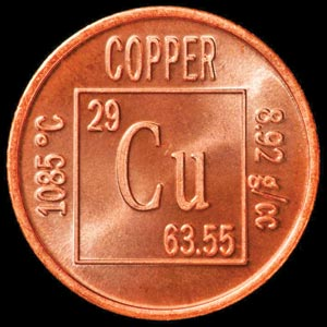 Chemical Reactions of Copper Lab | Copper | Chemical Reactions