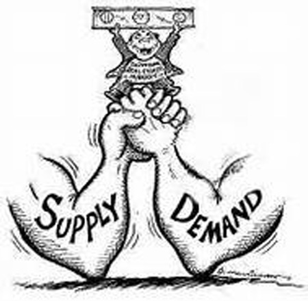 'Invisible hand' in the political economy