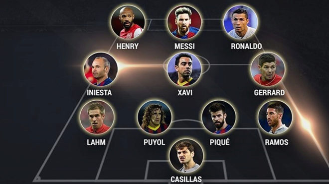 6 Barca, 3 Real players in UEFA's team of century