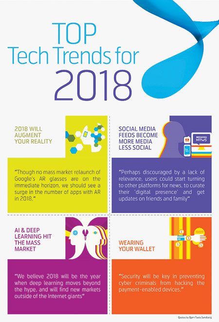 Telenor predicts tech trends of 2018