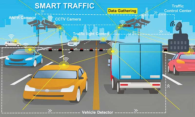 How Iot And Big Data Are Driving Observer Tech Observerbd Com
