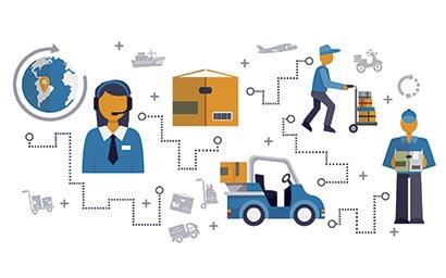 The Logistics