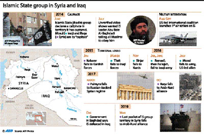 IS 'caliphate totally eliminated'