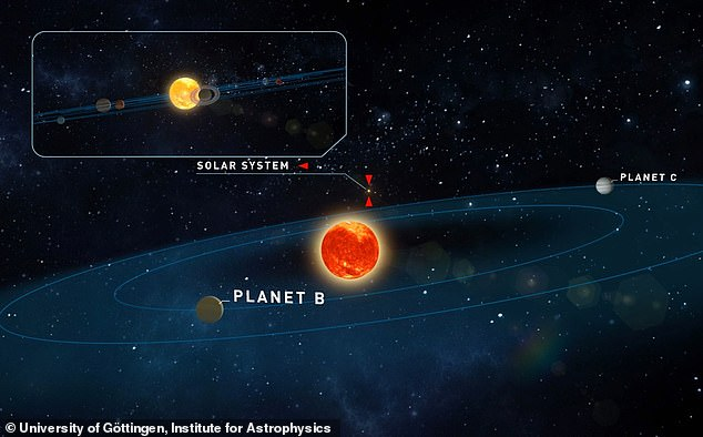 Astronomers discover two Earth-like planets orbiting nearby star