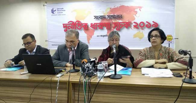 Bangladesh ranks 146th in corruption index: TIB