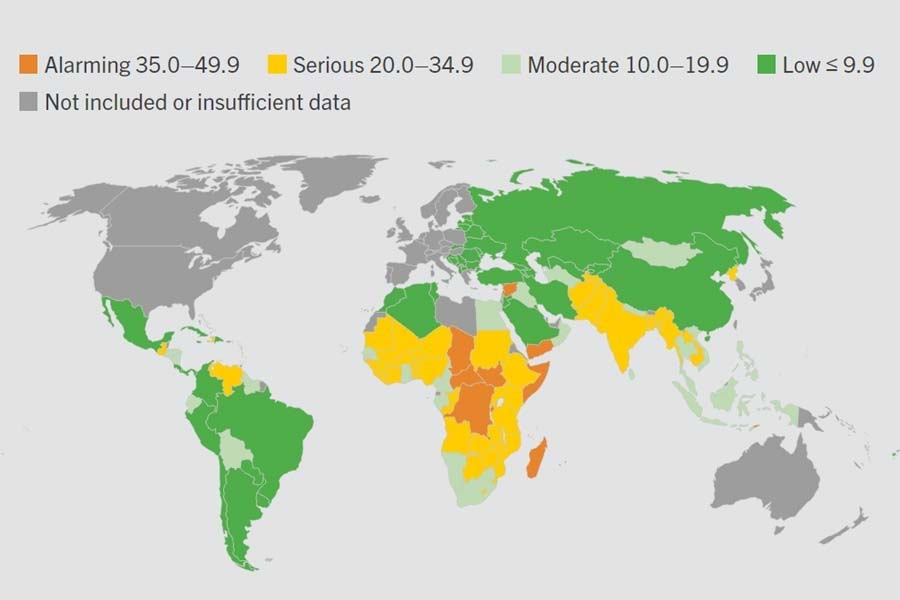 Bangladesh moves 13 notches up in 2020 Global Hunger Index