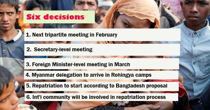 Six decisions taken at tripartite meeting on Rohingya repatriation