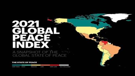 Bangladesh peaceful than India, Pakistan